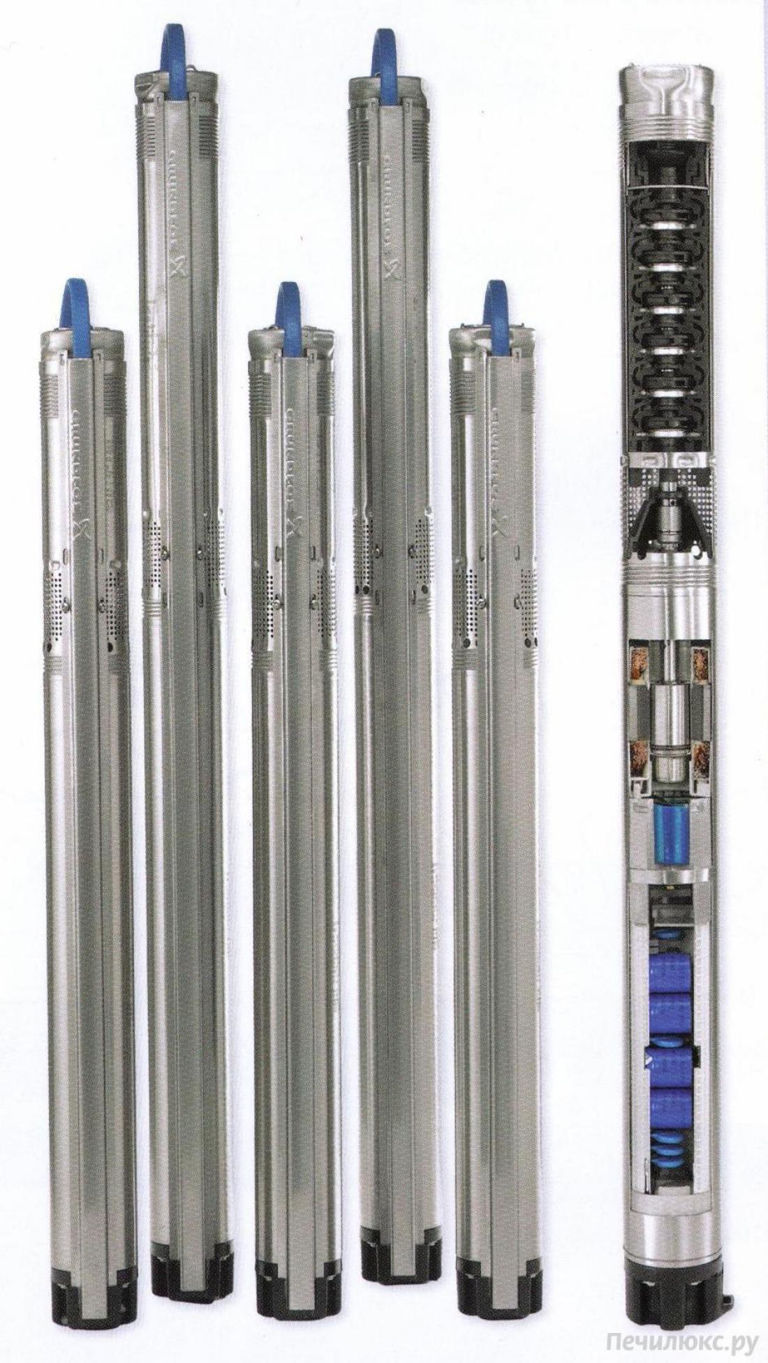 SQE 1-125     1.68kW 200-240V 50/60Hz